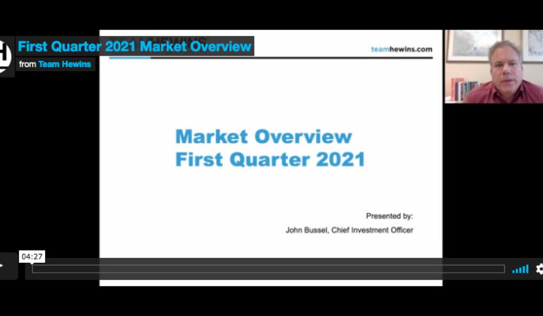 First Quarter 2021 Market Overview
