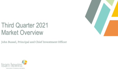 Third Quarter 2021 Market Overview